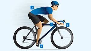 Bike Fit Heres What You Need To Know To Make Riding More