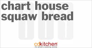 Copycat Chart House Squaw Bread Bread Machine Recipe