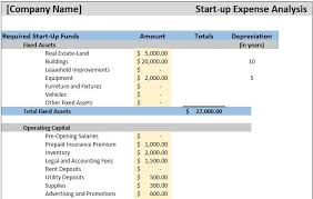 cost forecasting template free financial templates in excel
