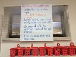 System 44 Rotation Expectations Crucial For Success In A