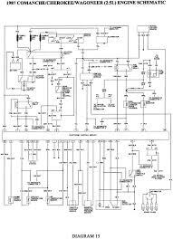 1997 jeep wrangler wiring diagram pdf wiring diagram in in 97 jeep 1997 jeep wrangler wiring harness fig 14j on 97 jeep wrangler wiring diagram