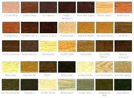 Sherwin Williams Stain Chart Fence Stain Colors Fence Stain Colors On Cedar Fence Stain