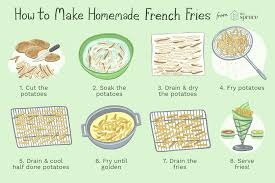 How To Macke How To Make Homemade French Fries Recipe With Photos