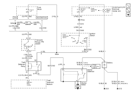 gm chev monte carlo 3 1 i have a chev monte carlo 1996 and here is a wiring diagram of your fuel theft system