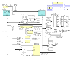 6502 architecture. kk_block diagram simplified 6502 architecture o