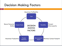 Explain different methods of giving presentations