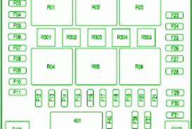 f fuse panel diagram 1984 el camino fuse box 1984 wiring diagrams for 01 f150