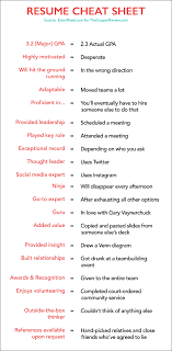 Resume Cheat Sheet Resumes Executive Infographic Thomasbosscher