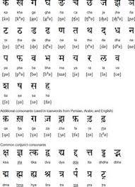 42 Best Hindi Alphabet Images Hindi Alphabet Learn Hindi