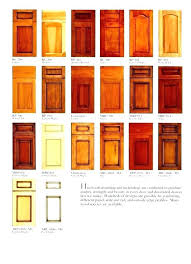Kitchen Cabinet Panels Kitchen Cabinet Panels Best Raised Panel
