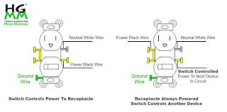 how to install a switch receptacle home & garden for mere mortals how to wire a light switch and outlet together at Switch Receptacle Combo Wiring Diagram