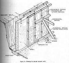 frost protected shallow foundation htm