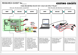 a systems diagram click here for design process index page