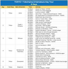 Example Travel Itinerary Template – Isipingo Secondary