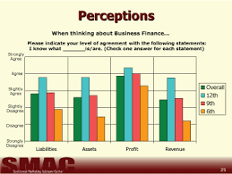 personal finance chart k 12 personal and business finance study southwest minnesota state