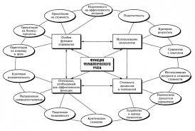 Реферат Управленческий учет all referats com Сайт рефератов  Управленческий учет 9