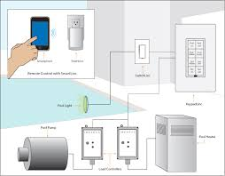 pool spa treatment insteon projects