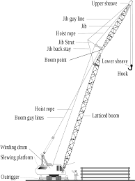 Black Crane Size Chart Crane Machine Wikipedia