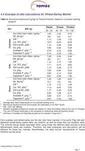 Pig Feeding Chart By Age Pdf Feeding Manual Feed Manual Topigs Finishers Pdf Free Download