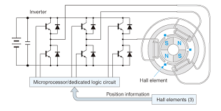 brushless dc motor corporation microprocessor dedicated logic circuit