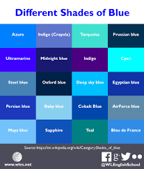 different shades of blue | You can find even more blue colours and  information about these