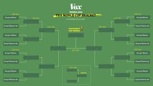 The 2018 World Cup Explained Vox