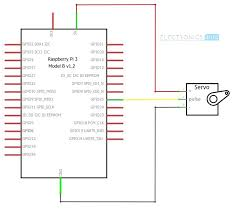 raspberry pi servo motor interface how to control a servo motor raspberry pi servo motor control wiring diagram