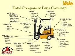 tcm forklift parts diagram diagram forklift parts diagram terminology part 1 introduction