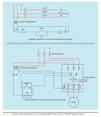 general principles of motor control types of control systems 115 230 Motor Wiring Diagrams general principles of motor control 0493