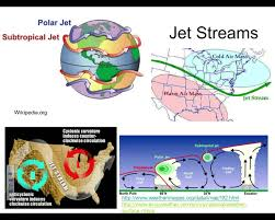 Jet Streams Youtube