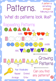 What Is A Pattern In Math