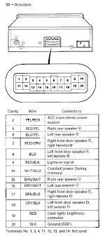 1998 honda civic ex radio wiring diagram 2000 fuse brilliant on 2000 1996 honda accord radio wiring diagram picture 2980 on 2000 civic radio wiring diagram
