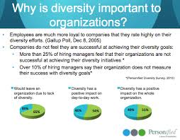 follow up on webinar how to tailor diversity initiatives in your  three