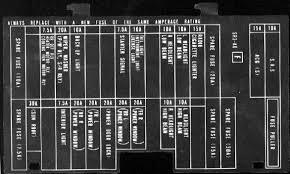 1992 Honda Civic Ex 94 honda civic fuse box diagram pics 94 honda civic fuse box diagram screenshoot marvelous help