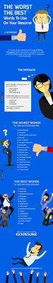 Amazing Words To Use In Resume To Describe Yourself Images