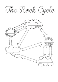 Water Cycle Coloring Pages Rock Band Coloring Pages Kiss Rock Band