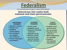 The Federal In Federalism Venn Diagram Answers Diagram Of Federalism Wiring Diagram