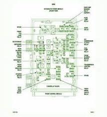 similiar 1998 dodge grand caravan wiper schematic keywords 1998 dodge grand caravan 1998 jeep grand cherokee wiring diagram
