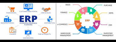 Enterprise Resource Planning Systems Singapore Erp Systems