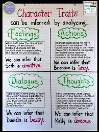 Character Traits A Lesson For Upper Elementary Students