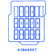mitsubishi mirage main fuse box block circuit breaker diagram mitsubishi mirage 1992 main fuse box block circuit breaker diagram