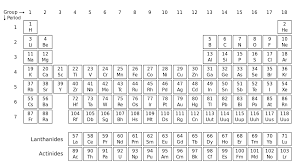 File:White periodic table.svg - Wikimedia Commons