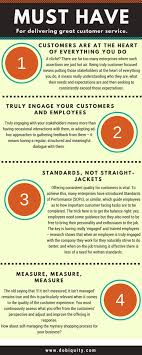 Great Customer Service Means 4 Pillars Of Delivering Great Customer Service
