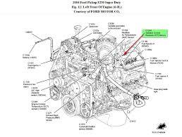 pfs 4400 well pump wiring diagram wiring diagram and ebooks • pfs 4400 well pump wiring diagram wiring schematic data rh 23 american football ausruestung de wiring 3 wire well pump submersible pump pressure switch