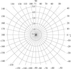 Round Graph Paper Under Fontanacountryinn Com