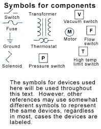 showing post media for boiler schematic symbol symbolsnet com diagnostics and testing procedures epowerwash jpg 246x315 boiler schematic symbol