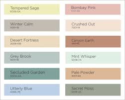 paint colors bathroom 2020 image of