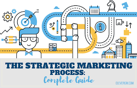 Microsoft Corporate Strategy The Strategic Marketing Process A Complete Guide Cleverism
