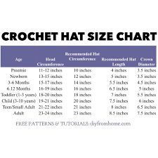 Crochet Hat Size Chart Diy From Home
