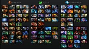 dota 2 features east versus west heroes comparison november